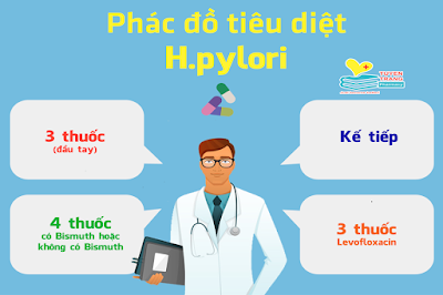 phac do 4 thuoc co bismuth