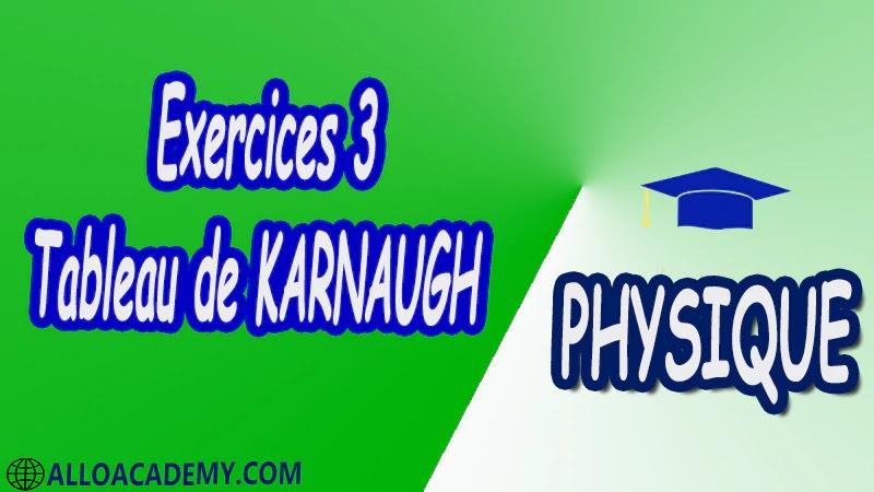 Exercices 3 Tableau de KARNAUGH pdf tableaux de Karnaugh Présentation d'un tableau de Karnaugh Remplissage et lecture d'un tableau de Karnaugh Simplification d'une équation logique
