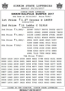 http://www.rojgarresultcard.com/2016/08/sikkim-lottery-results-download-sikkimlotteries.com.html
