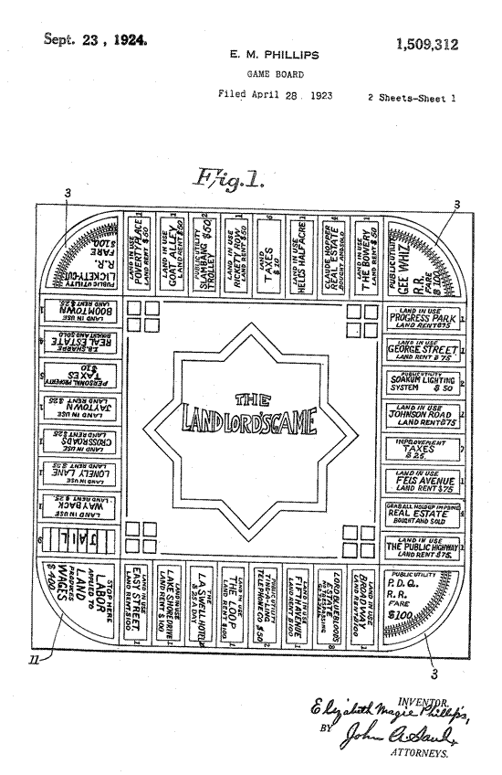 The Landlord's Game patent 1924
