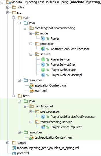 Injecting Test Doubles in Spring Using Mockito and