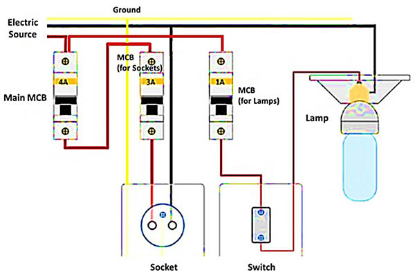 how-to-make-lights-keep-on-when-mcb-off