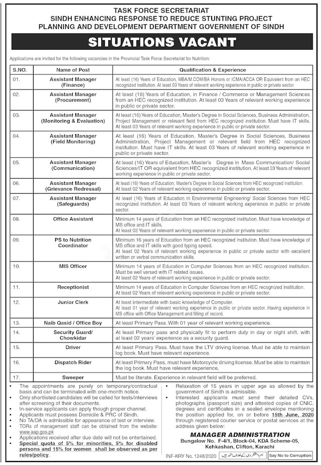 Jobs Available in Task Force Secretariat Government of Sindh Latest Jobs 2020