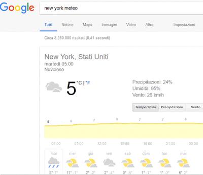 Che tempo fa nel mondo con il Meteo di Google