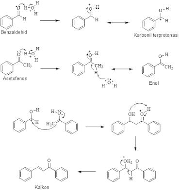 Reaksi Kondensasi Claisen-Schimdt