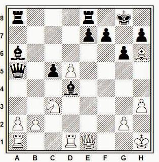Posición de la partida de ajedrez Seeck - Grabitz (Alemania, 1964)