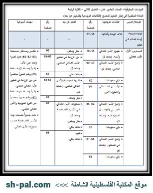 المادة المطلوبة لمبحث الدراسات الجغرافية للصف الحادي عشر (الفترة الرابعة) الفصل الثاني