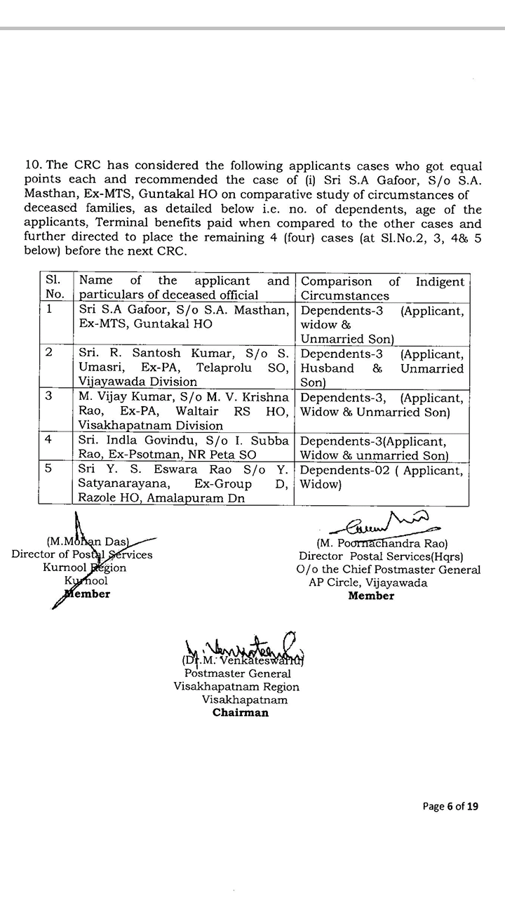 Compassionate appointments to the dependents of deceased departmental employees in AP Circle.