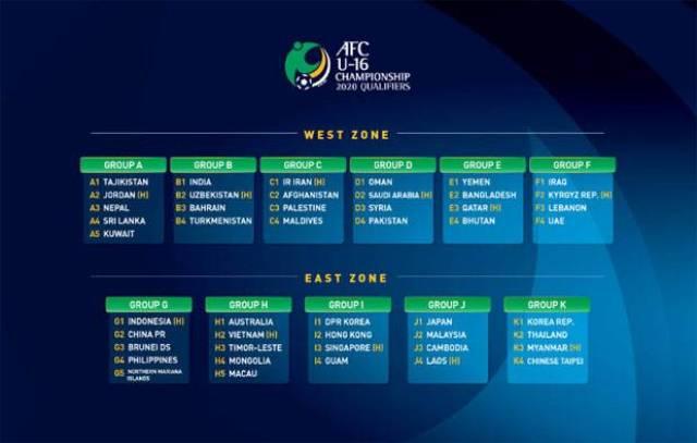 Grup Kualifikasi Piala Asia U-16 2010