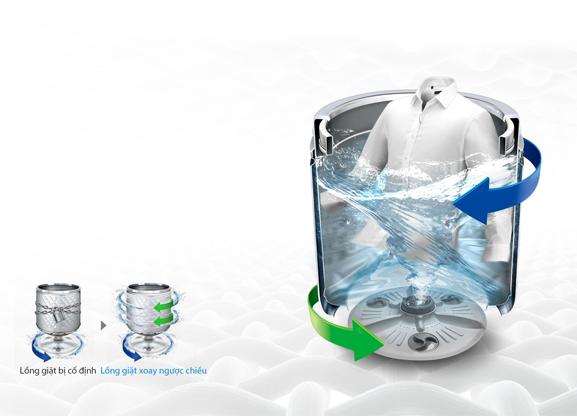 Máy giặt LG T2351VSAV