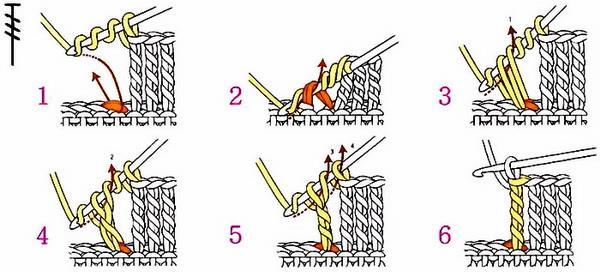 Ergahandmade crochet flowers shawl diagram video tutorial double treble crochet or double triple crochet stitch dtr ccuart Choice Image