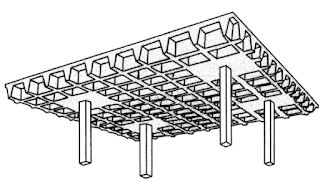 FIGURE 7 Two way joist system.