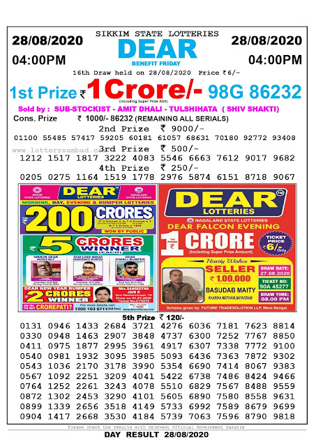 Lottery Sambad Result 28.08.2020 Dear Benefit Friday 4:00 pm