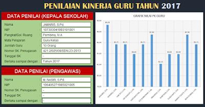 Download Aplikasi PKG-PKKS AIO Otomatis