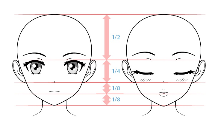 Pemosisian fitur wajah ekspresi normal vs ciuman