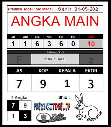 Prediksi Angka Main Togel Toto Macau Senin 31 Mei 2021
