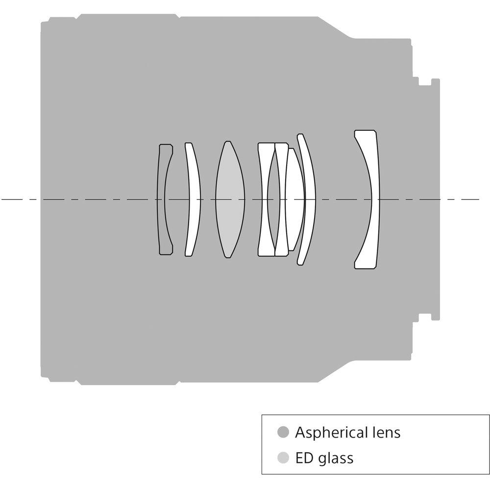 Оптическая схема объектива Sony FE 50mm f/2.8 Macro