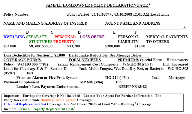 Insurance Declaration Page [Definition And Sample]