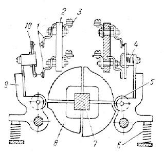 Переключающее устройство нерегулируемого кулачкового командоконтроллера