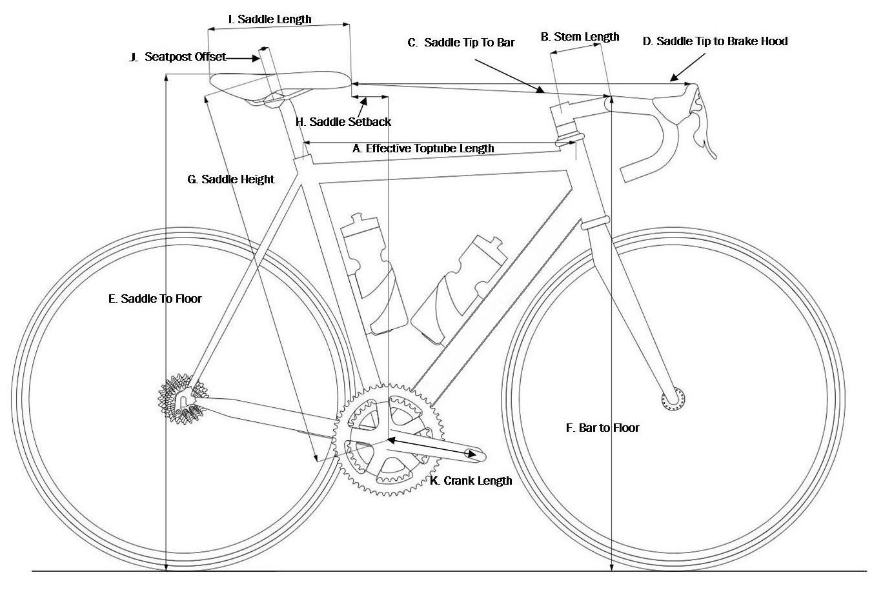 Bike Profile Eastway Emitter R0