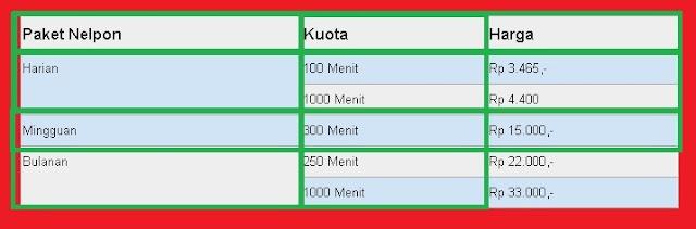 Pengguna kartu Indosat tentunya tidak hanya ingin mengetahui cara mengaktifkan paket inte Cara Mengaktifkan Paket Nelpon Indosat Sesama Operator dan All Operator