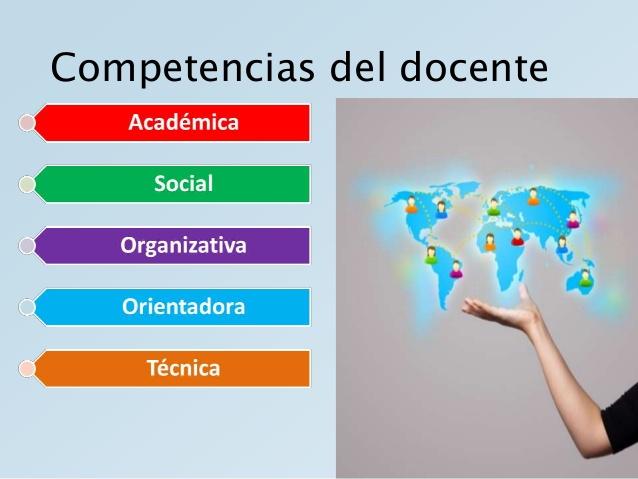 Competencias De Un Tutor Virtual Competencias Digitales