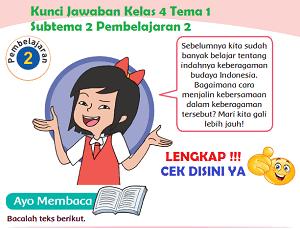 Kunci Jawaban Kelas 4 Tema 1 Subtema 2 Pembelajaran 2 www.simplenews.me