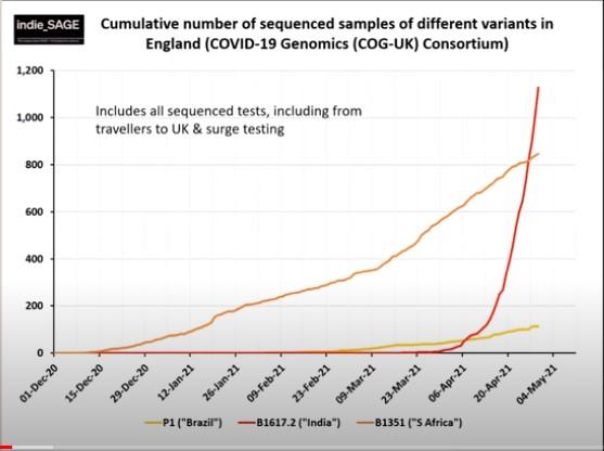 140521 indieSAGE variants of concern by number