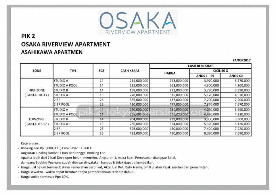 Price List Apartemen Osaka Riverview Terbaru