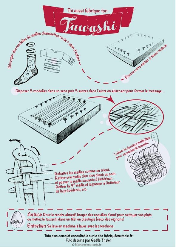 esponjas, tawashi, reciclar, diys, tutoriales, telares