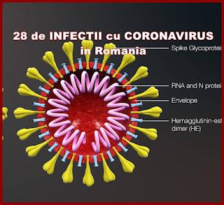 stiri de ultima ora numarul infectiilor cu coronavirus din romania