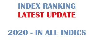 INDEX RANKING 2020 Latest
