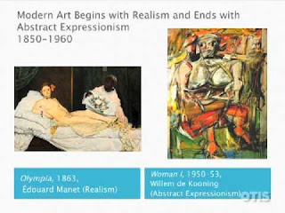 Modernity and Realism Pt 1 Becoming Modern