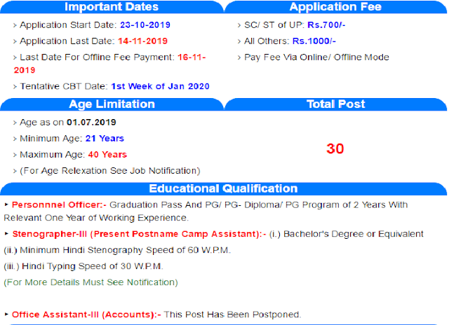 UPPCL Personnnel Officer & Stenographer Job Apply Admit Card 2020