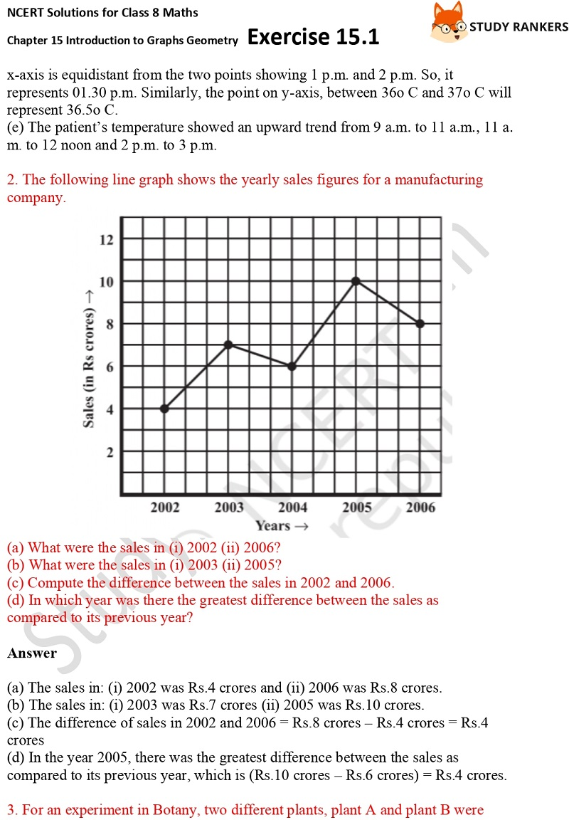NCERT Solutions for Class 8 Maths Ch 15 Introduction to Graphs Geometry Exercise 15.1 2