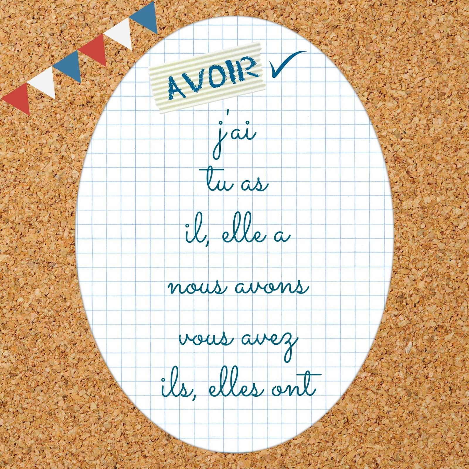 Czasowniki avoir - odmiana czasownika - Francuski przy kawie
