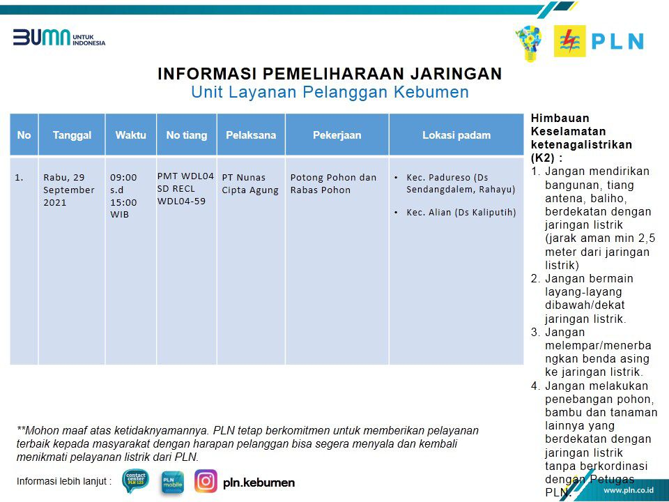 Ini Jadwal  Pemadaman Listrik  Hari ini Rabu 28 September 2021
