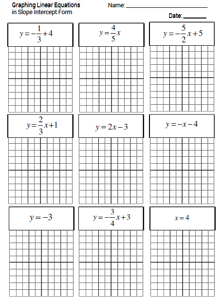 The Math Magazine Graphing Linear Equations In Slope