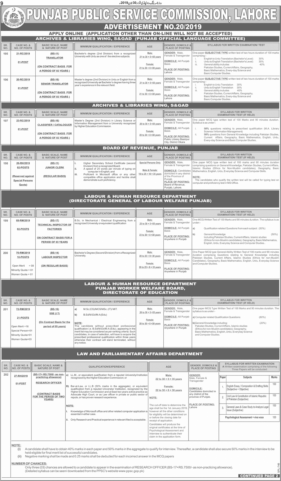 PPSC Advertisement 20/2019 Page No. 1/2