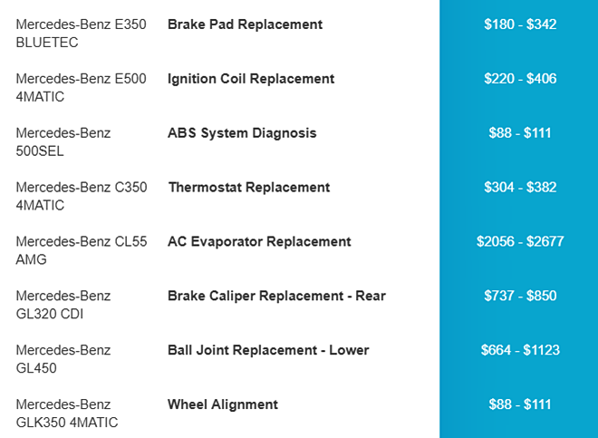 Mercedes Benz Maintenance Cost