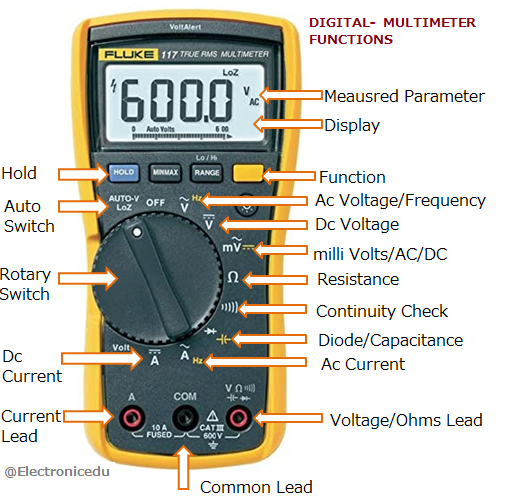 Digital Multimeter its functions and method of meaurement