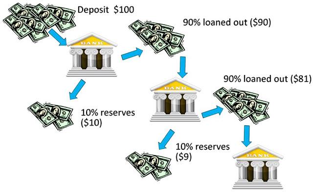 ¿Cómo roban los bancos? 2ª Parte - Charkleons.com