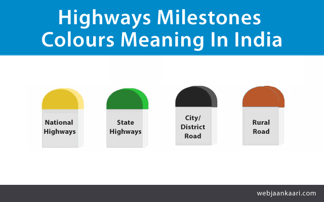 Why do Indian highways have coloured milestones?