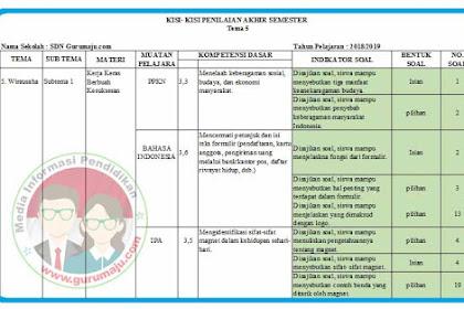 Kisi-Kisi Soal UAS / PAS Kelas 6 Tema 5 Kurikulum 2013 Revisi 2018