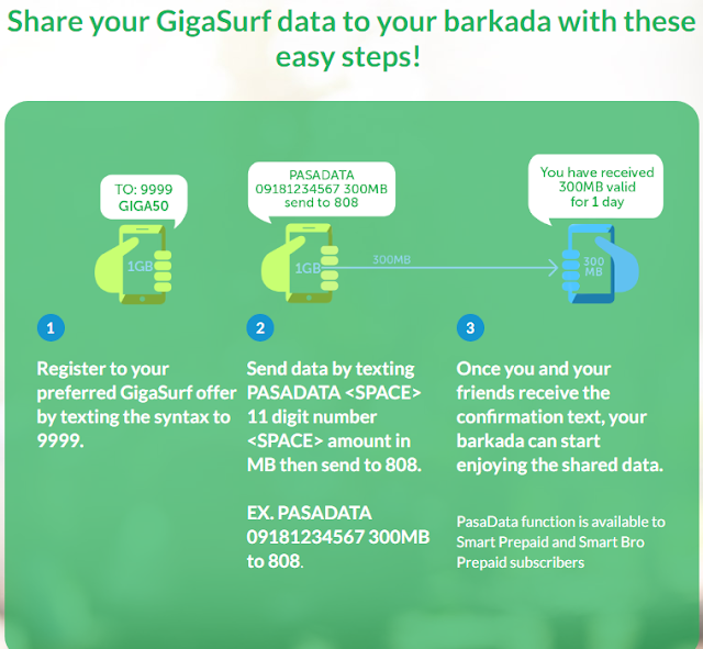 Smart GigaSurf Pasadata instructions