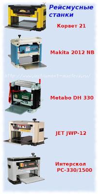 рейсмусовый станок makita 2012nb