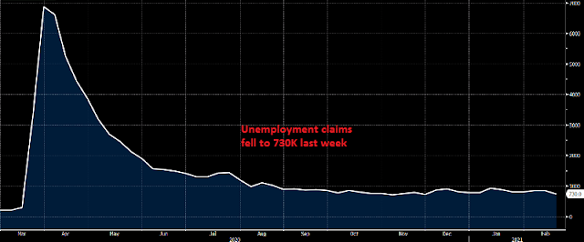 jobless rate falls, us initial jobless claims , us weekly jobless claims chart,us weekly jobless claims