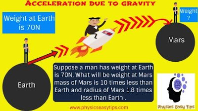 acceleration due to gravity,what is gravity,how gravity varies with height and depth,weight at Mars