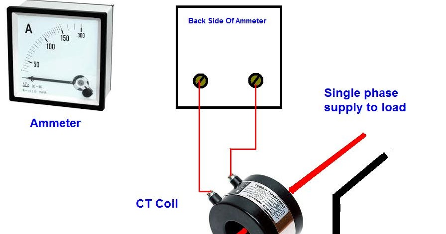 amp%2Bmeter%2Bwiring%2Bwith%2Bcurrent%2Btransformer%2Bdiagram amp meter wiring with current transformer in urdu hindi ac amp meter wiring diagram at eliteediting.co