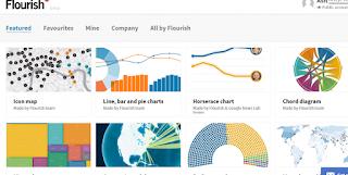 """في زمن """"كورونا"""".. مواقع تساعدكم بإنشاء خرائط تفاعلية ورسوم بيانية"""